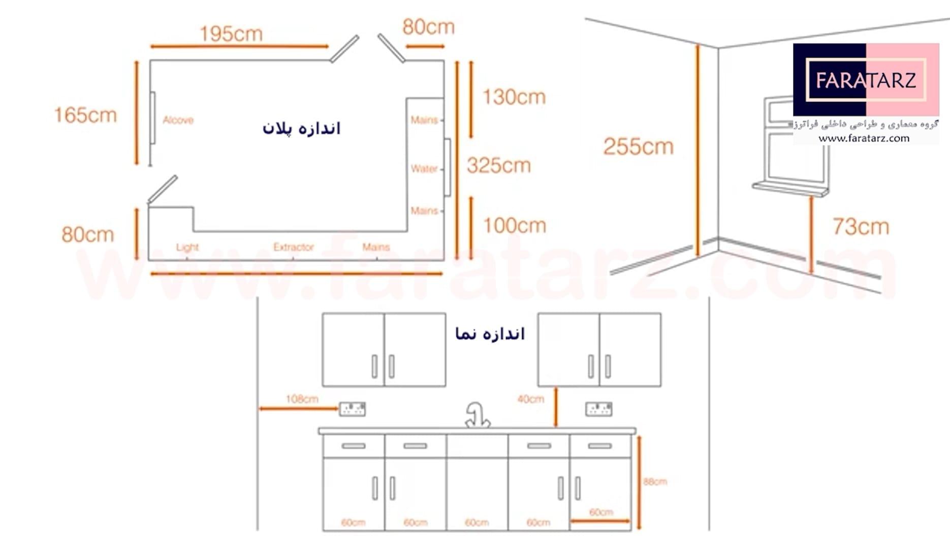 آموزش اندازه گیری متراژ خانه